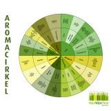 aromacirkel